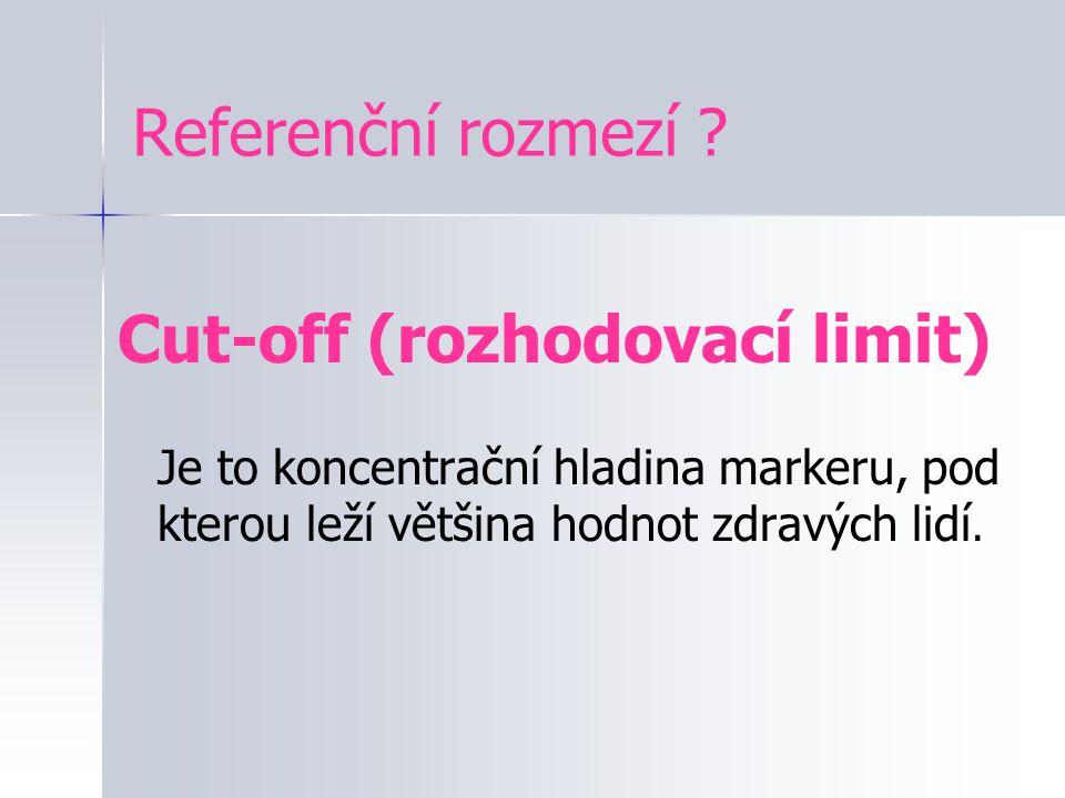 Cut-off (rozhodovací limit)