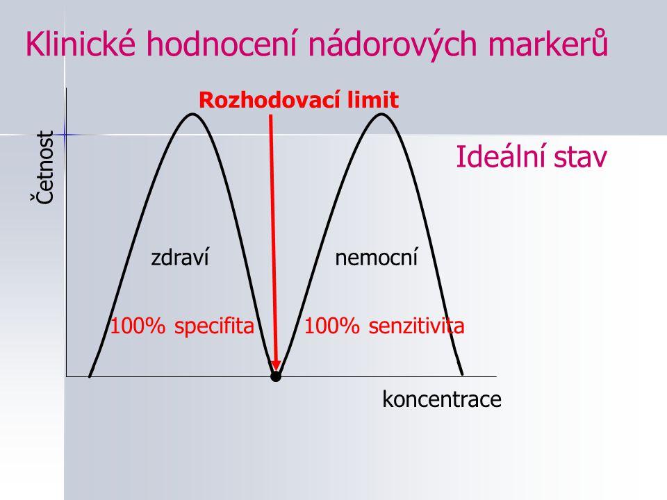 Klinické hodnocení nádorových markerů