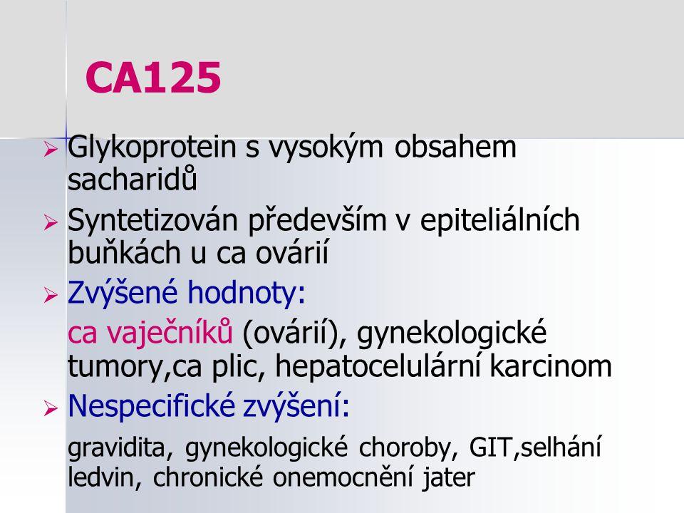 CA125 Glykoprotein s vysokým obsahem sacharidů