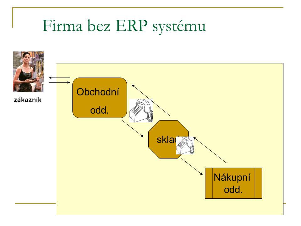 Firma bez ERP systému Obchodní odd. zákazník sklad Nákupní odd.