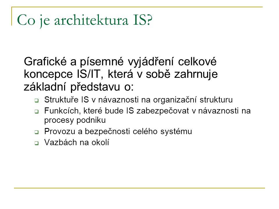 Co je architektura IS Grafické a písemné vyjádření celkové koncepce IS/IT, která v sobě zahrnuje základní představu o: