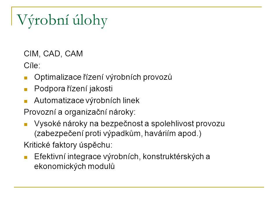 Výrobní úlohy CIM, CAD, CAM Cíle: