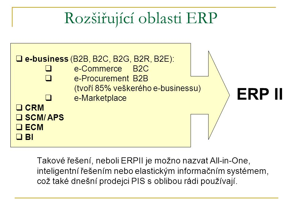 Rozšiřující oblasti ERP