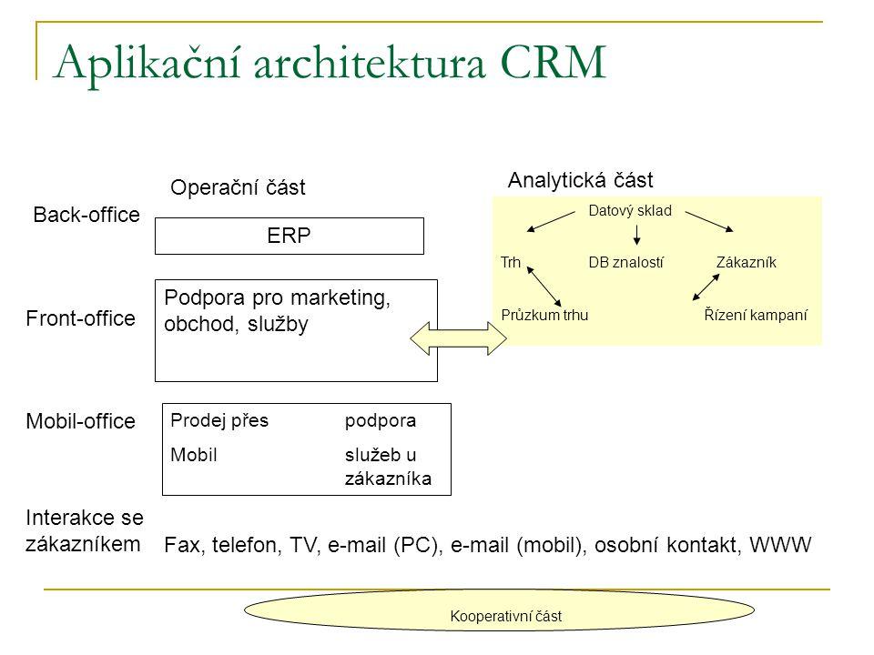 Aplikační architektura CRM