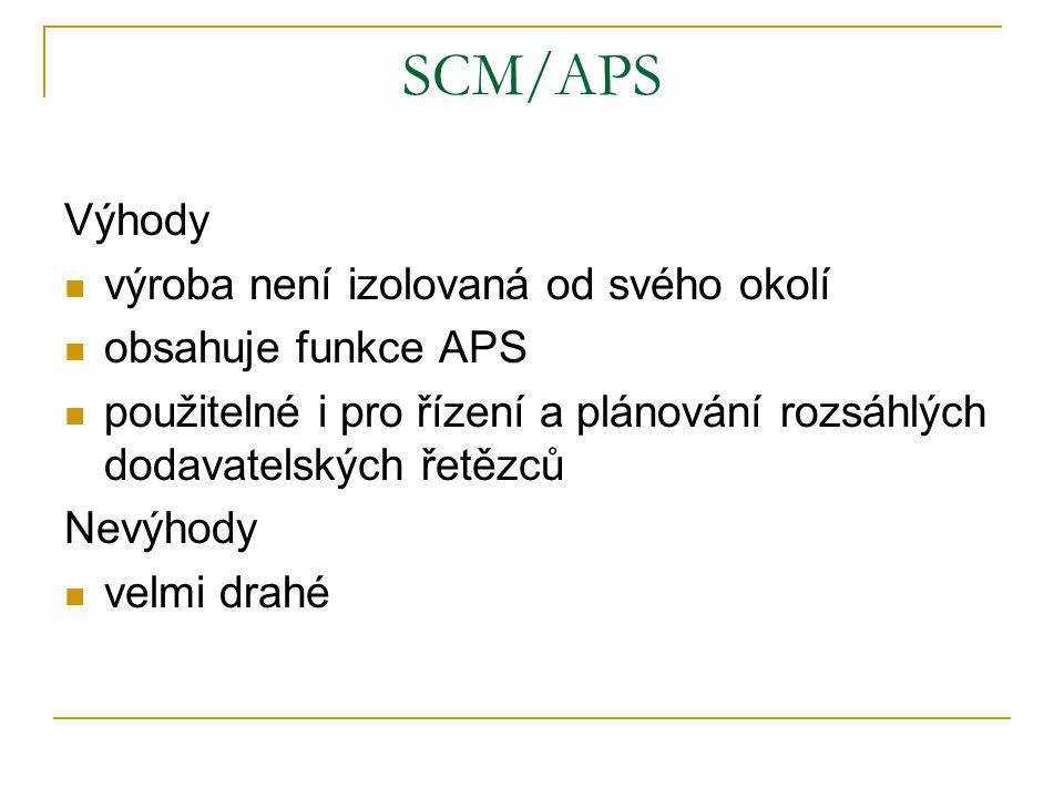 SCM/APS Výhody výroba není izolovaná od svého okolí