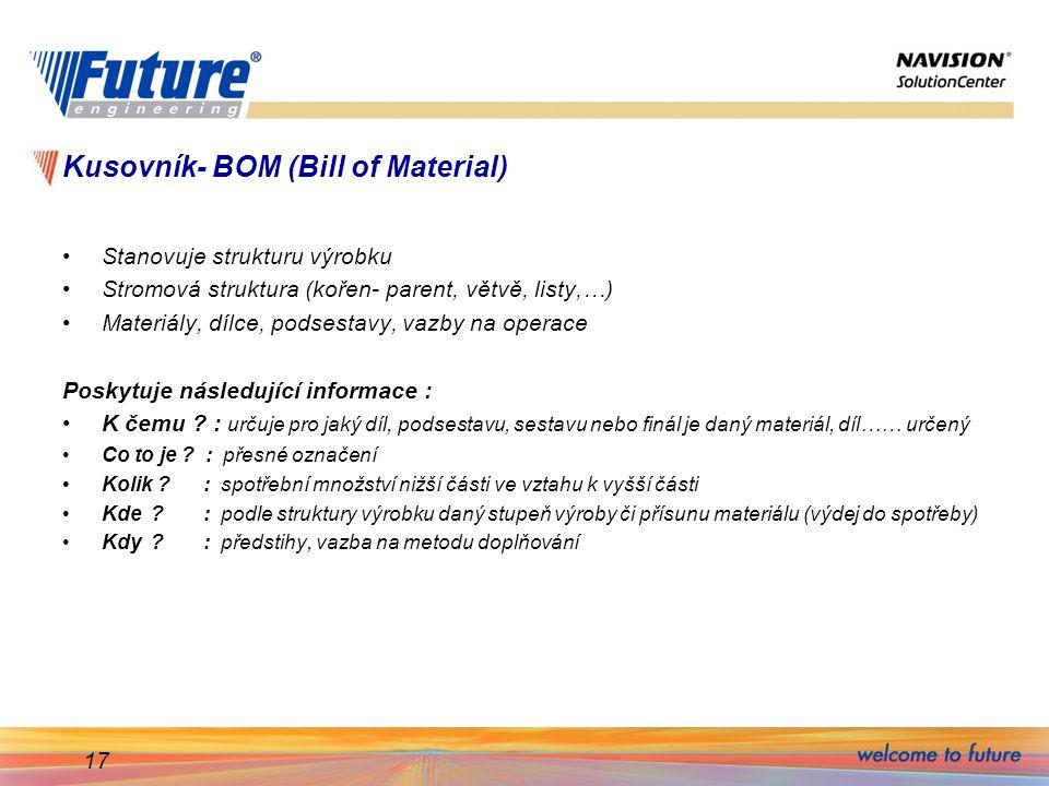 Kusovník- BOM (Bill of Material)