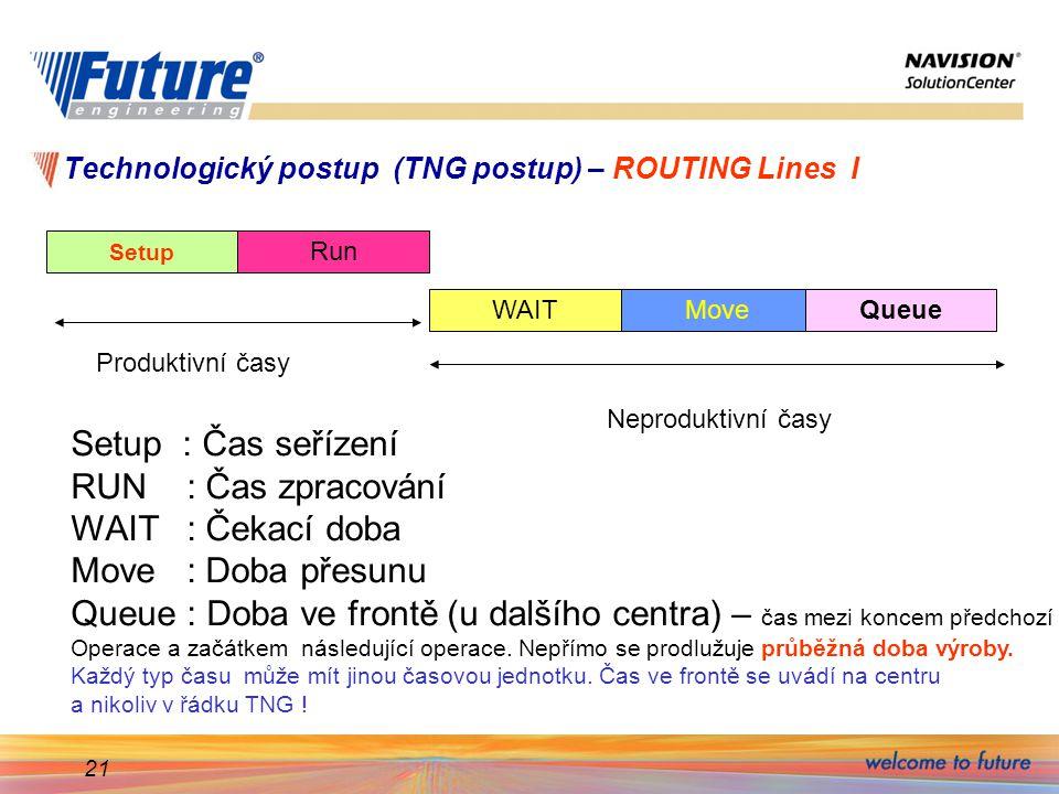 Technologický postup (TNG postup) – ROUTING Lines I