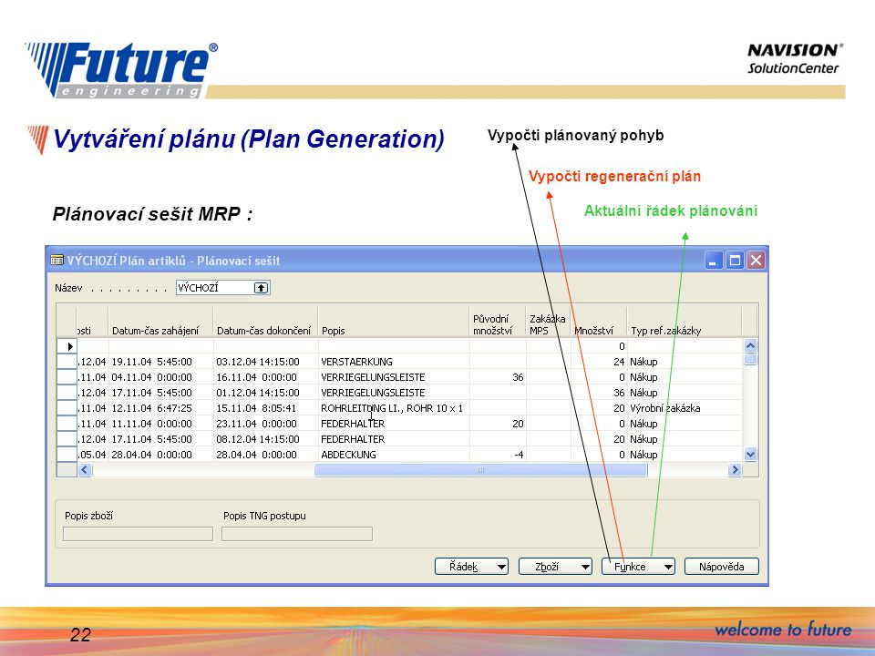 Vytváření plánu (Plan Generation)