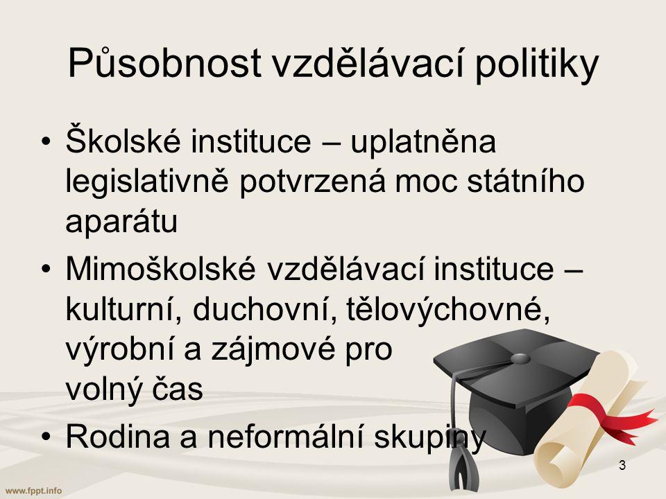 Působnost vzdělávací politiky