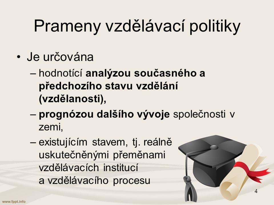 Prameny vzdělávací politiky