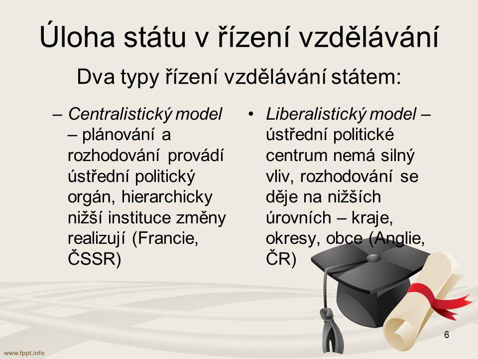 Úloha státu v řízení vzdělávání Dva typy řízení vzdělávání státem: