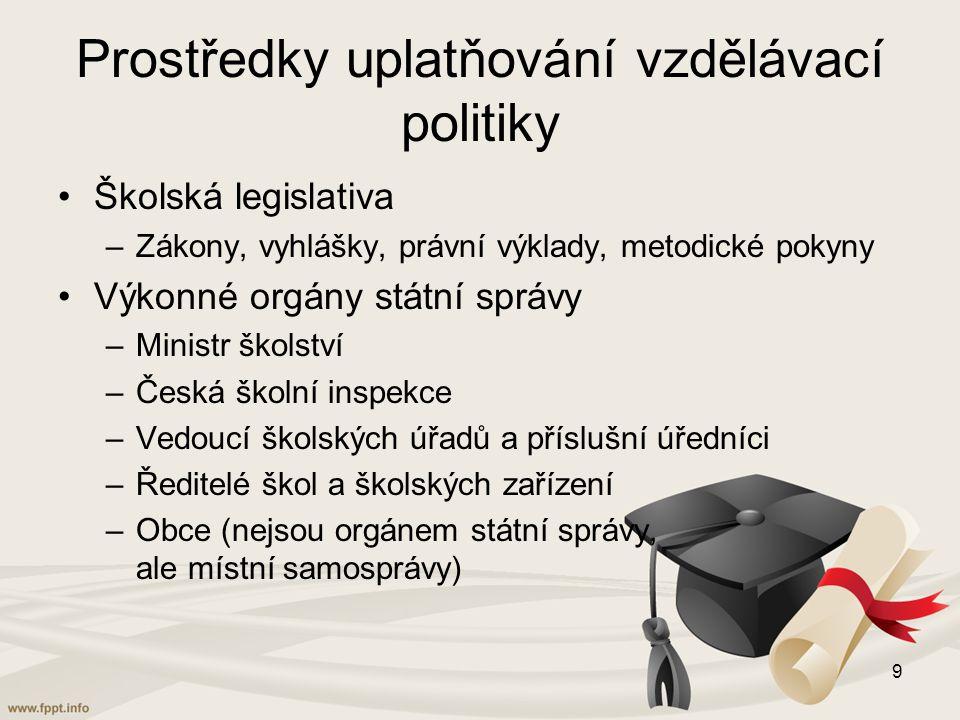 Prostředky uplatňování vzdělávací politiky