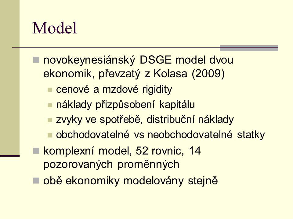 Model novokeynesiánský DSGE model dvou ekonomik, převzatý z Kolasa (2009) cenové a mzdové rigidity.