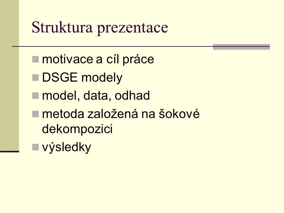 Struktura prezentace motivace a cíl práce DSGE modely