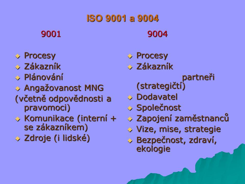 ISO 9001 a 9004 9001 Procesy Zákazník Plánování Angažovanost MNG
