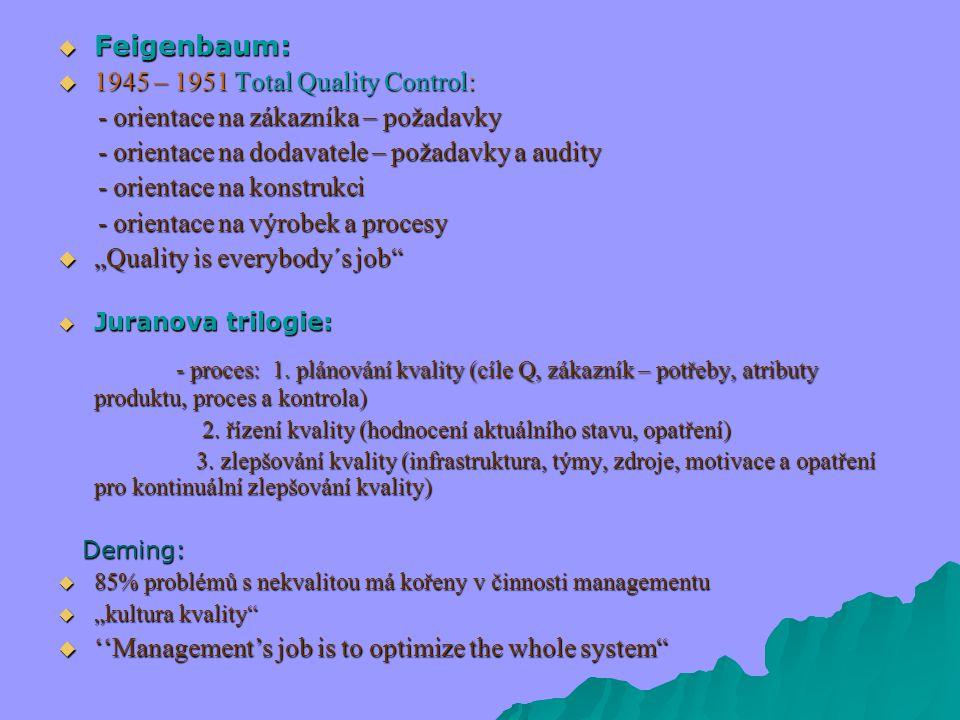Feigenbaum: 1945 – 1951 Total Quality Control: - orientace na zákazníka – požadavky. - orientace na dodavatele – požadavky a audity.