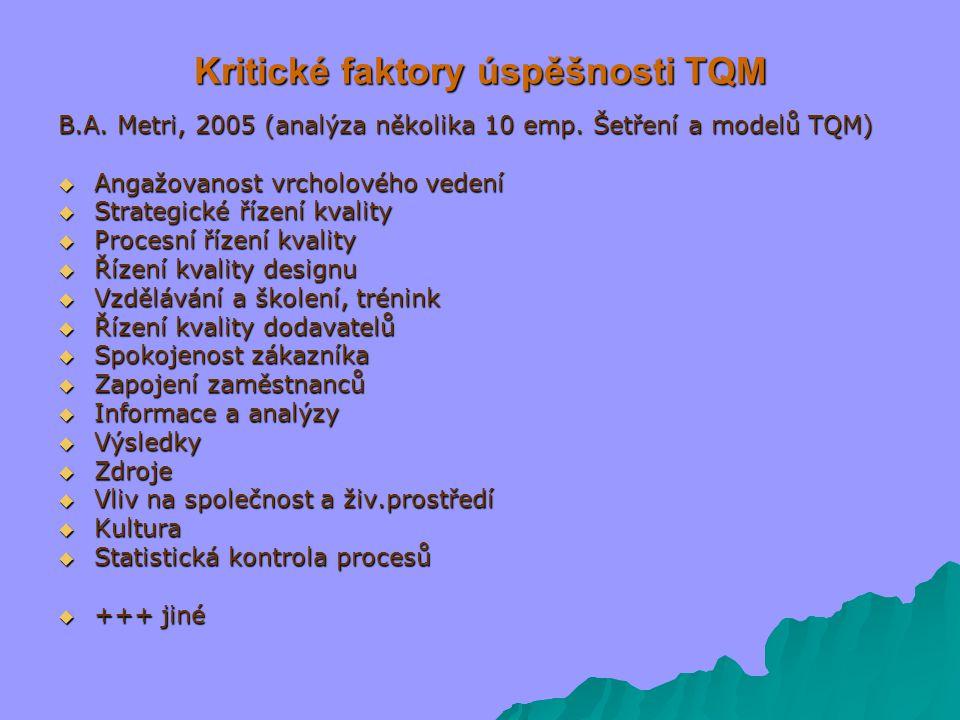 Kritické faktory úspěšnosti TQM