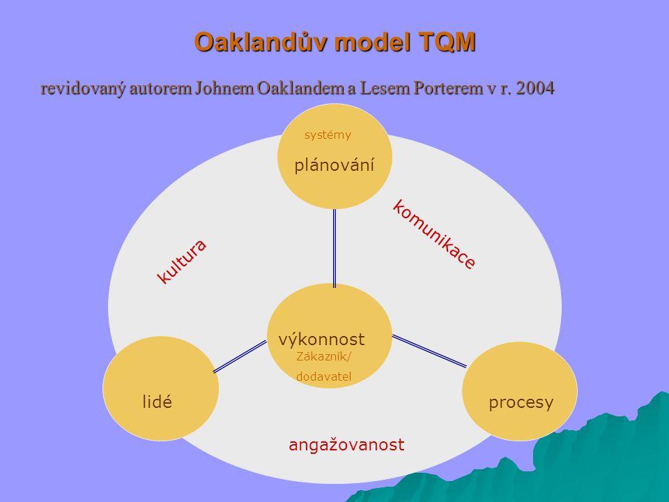 Oaklandův model TQM revidovaný autorem Johnem Oaklandem a Lesem Porterem v r. 2004. systémy. plánování.