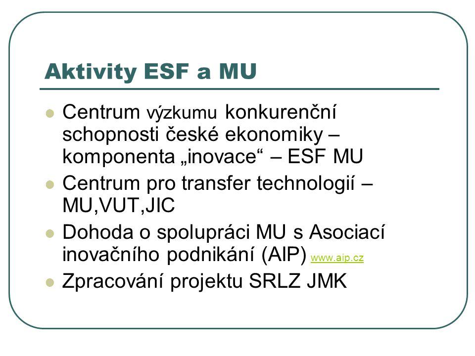 """Aktivity ESF a MU Centrum výzkumu konkurenční schopnosti české ekonomiky – komponenta """"inovace – ESF MU."""