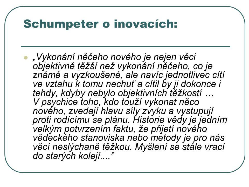 Schumpeter o inovacích: