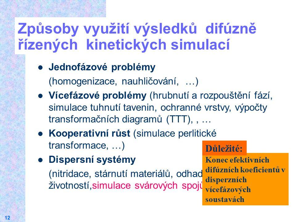 Způsoby využití výsledků difúzně řízených kinetických simulací