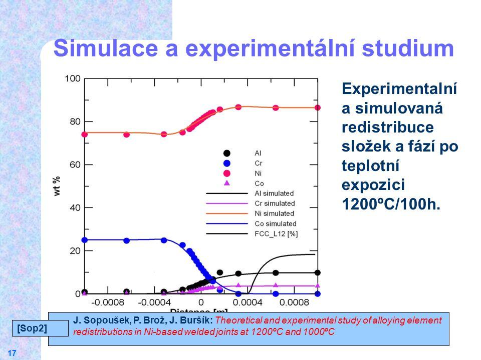 Simulace a experimentální studium