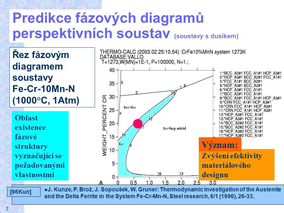 Predikce fázových diagramů perspektivních soustav (soustavy s dusíkem)