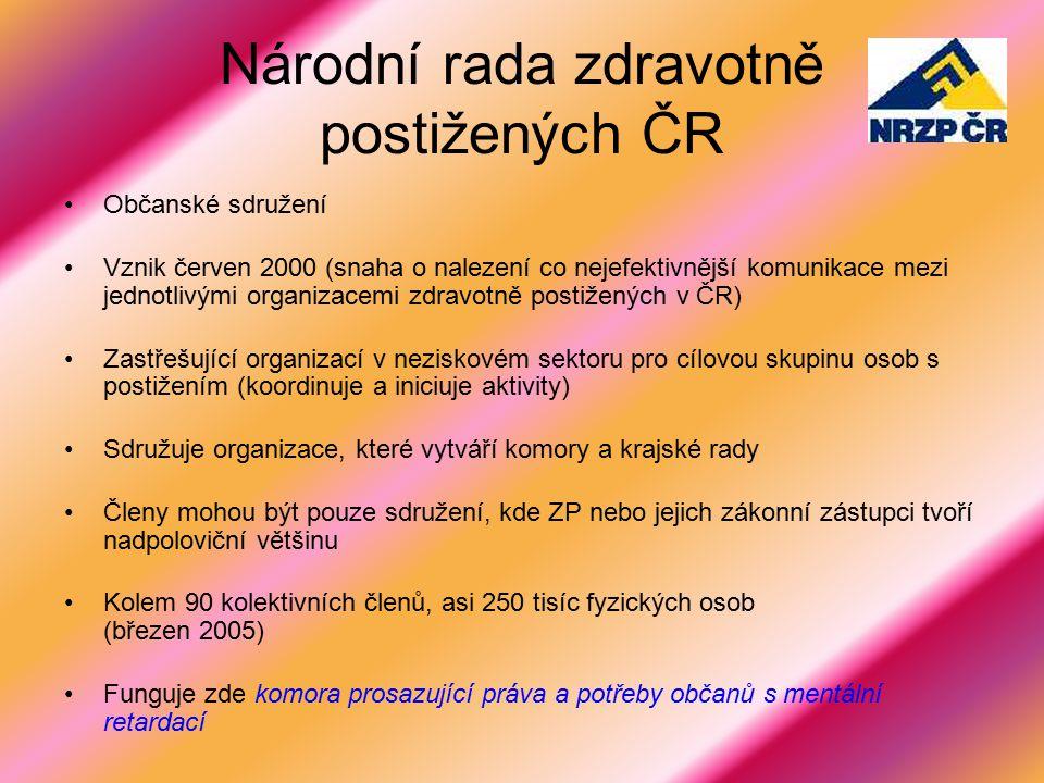 Národní rada zdravotně postižených ČR