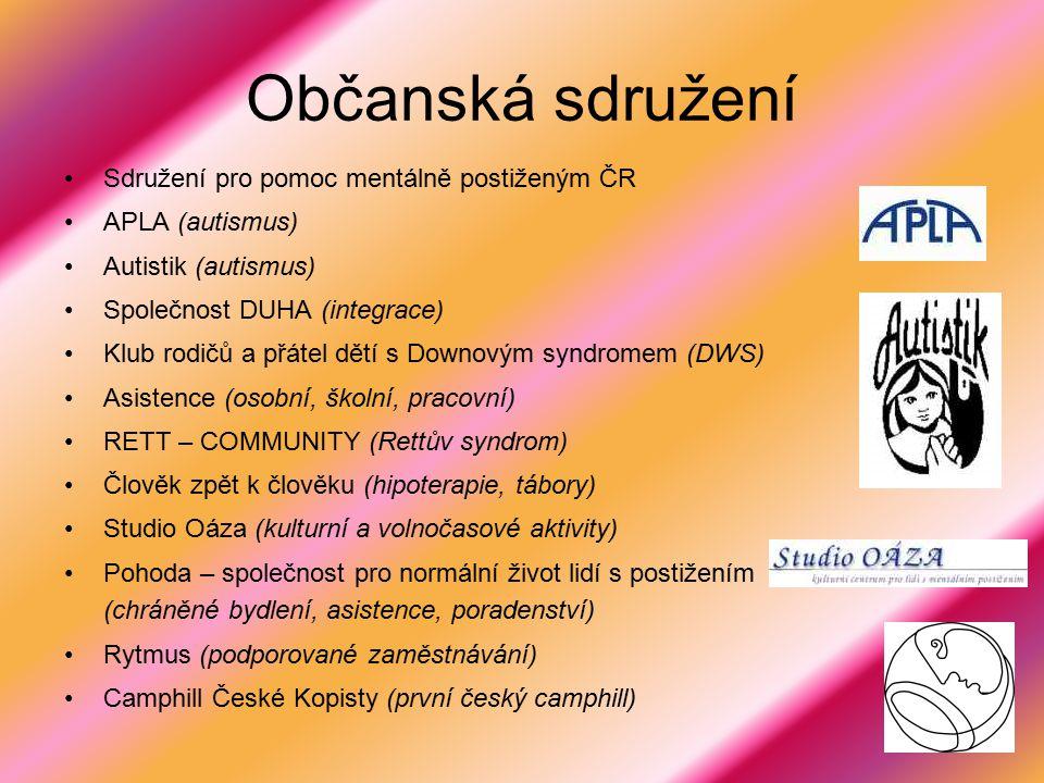 Občanská sdružení Sdružení pro pomoc mentálně postiženým ČR