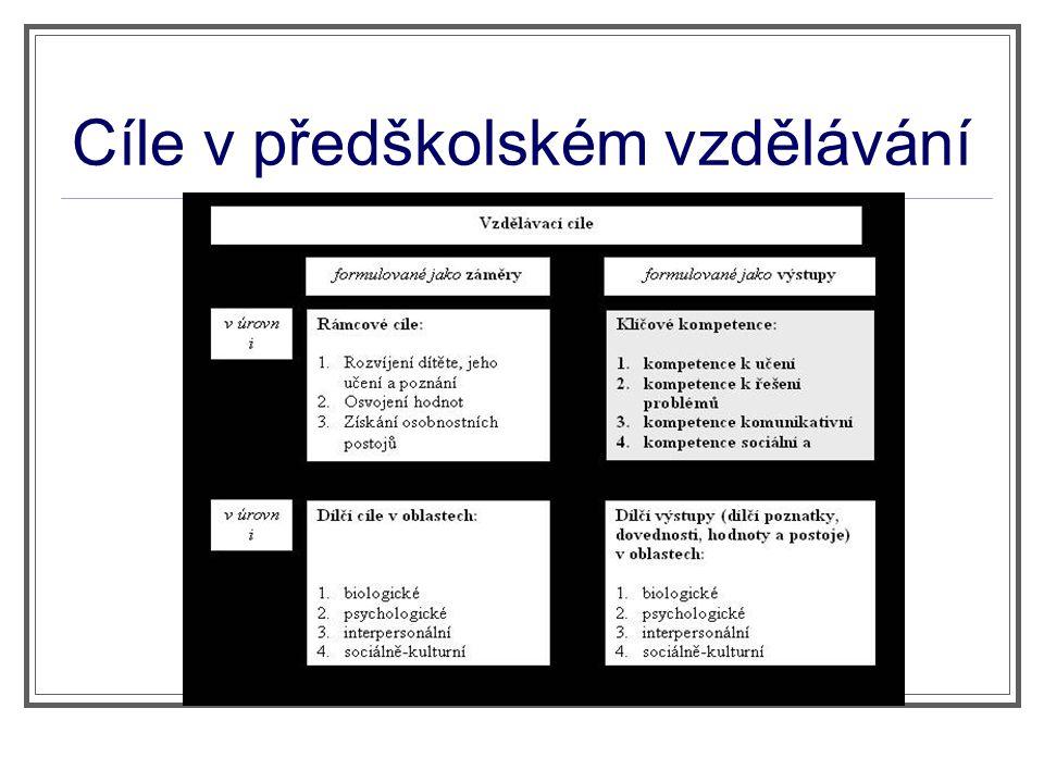 Cíle v předškolském vzdělávání