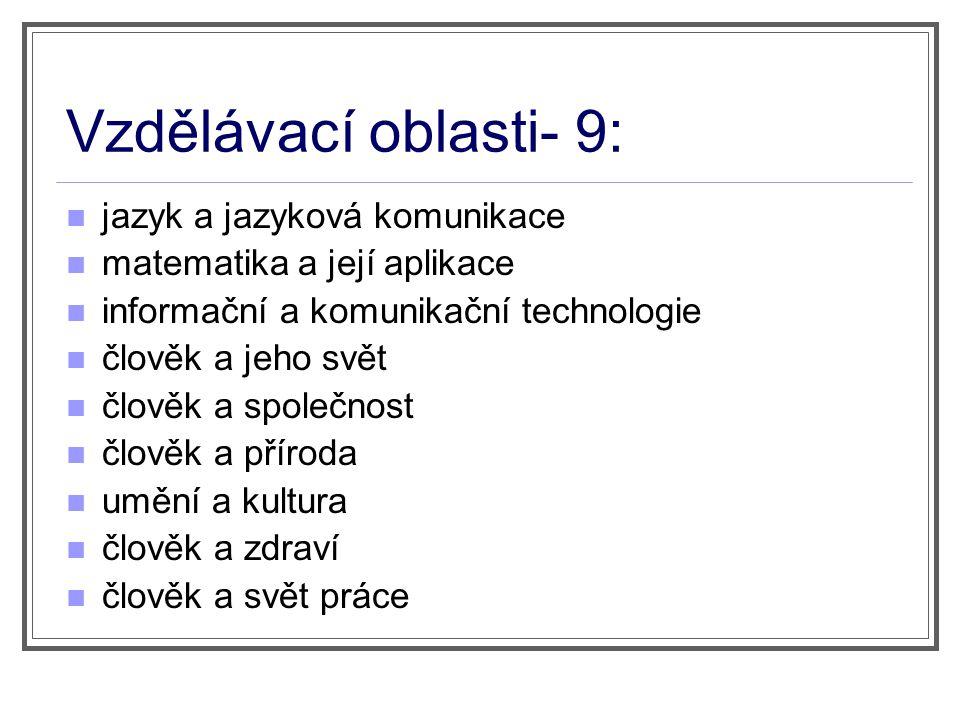 Vzdělávací oblasti- 9: jazyk a jazyková komunikace