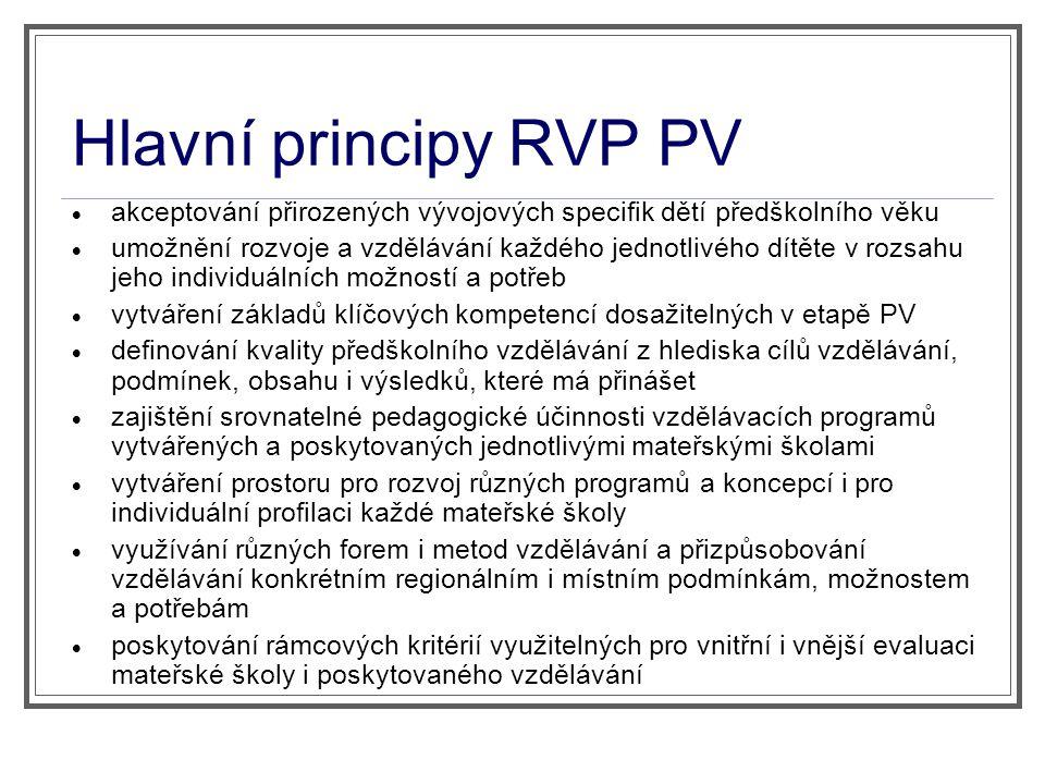 Hlavní principy RVP PV akceptování přirozených vývojových specifik dětí předškolního věku.
