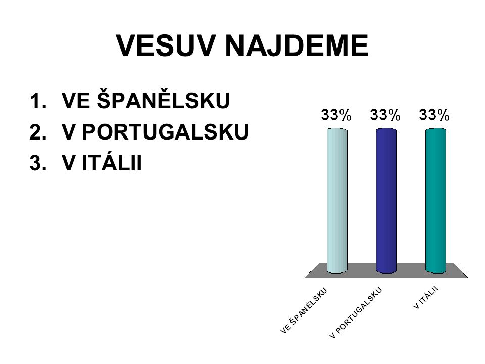 VESUV NAJDEME VE ŠPANĚLSKU V PORTUGALSKU V ITÁLII