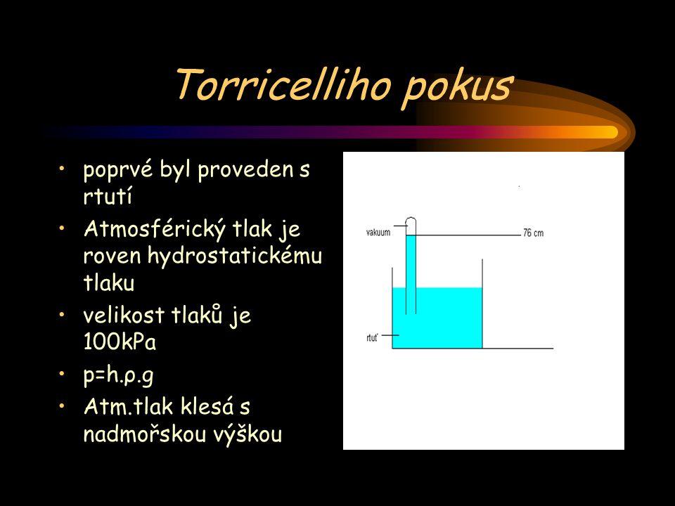 Torricelliho pokus poprvé byl proveden s rtutí