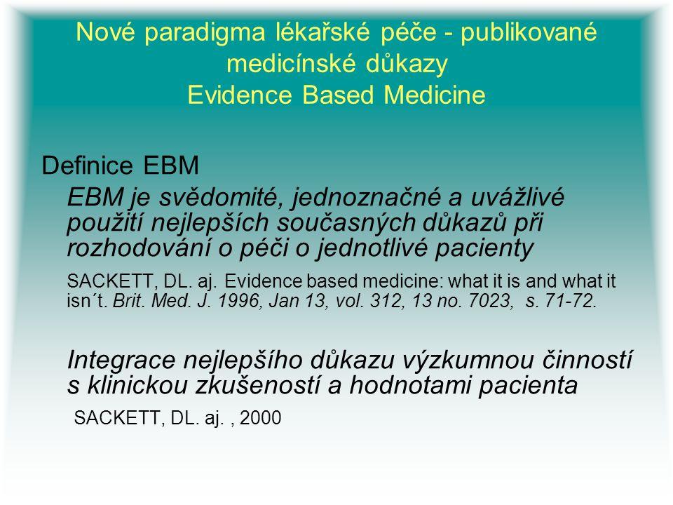 Nové paradigma lékařské péče - publikované medicínské důkazy Evidence Based Medicine