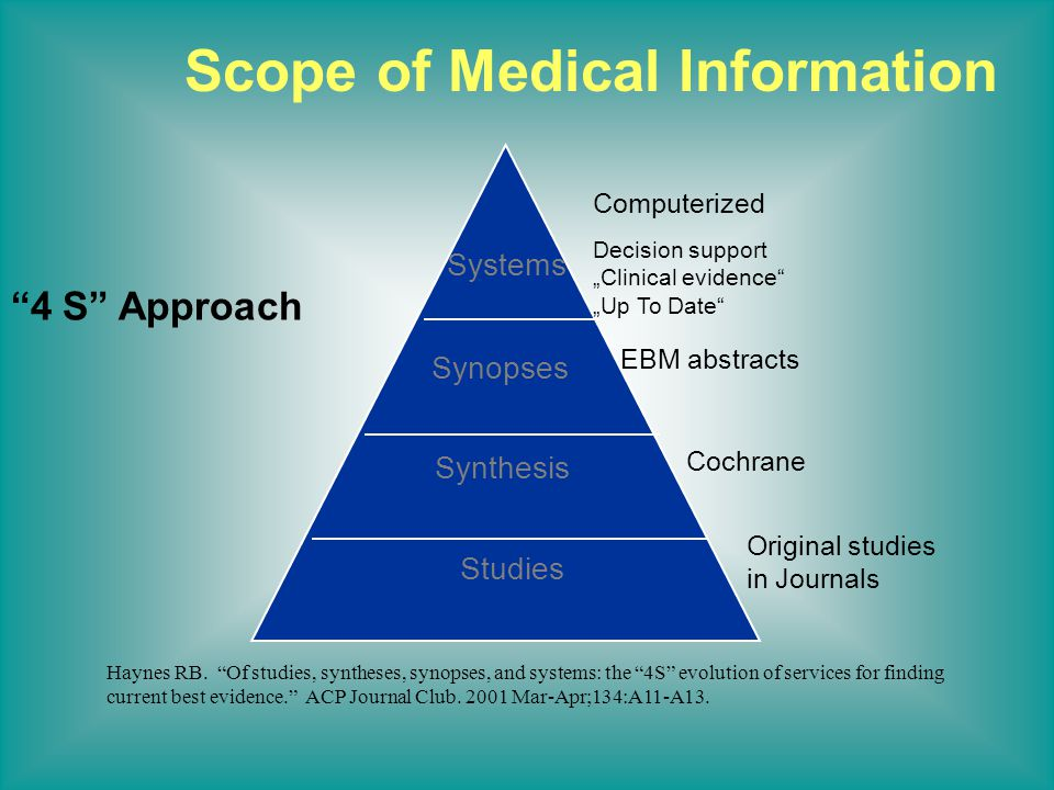 Scope of Medical Information