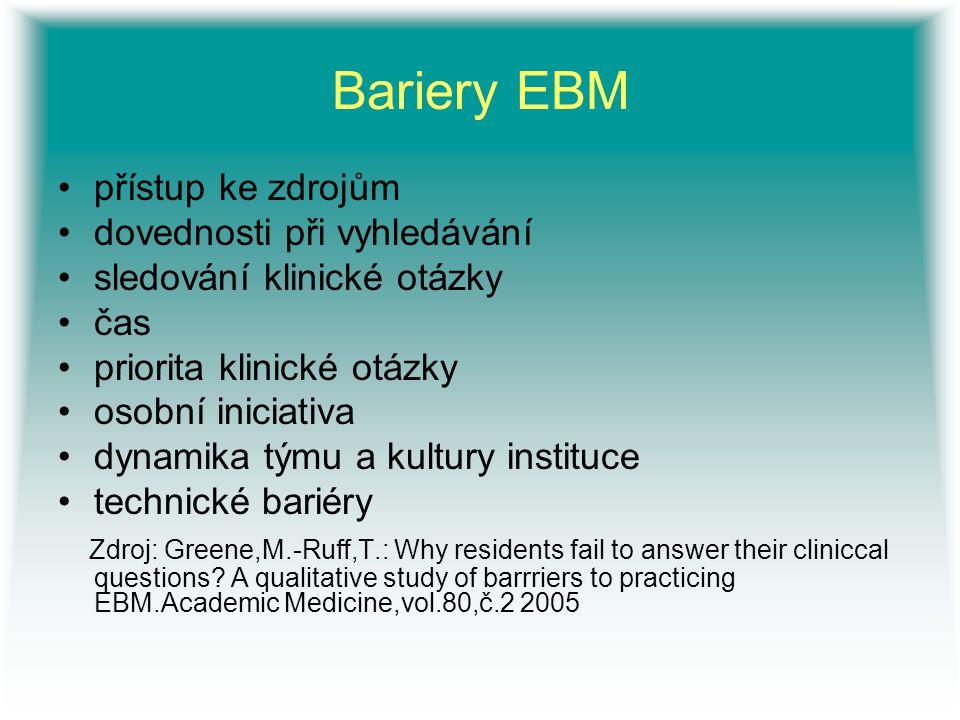 Bariery EBM přístup ke zdrojům dovednosti při vyhledávání