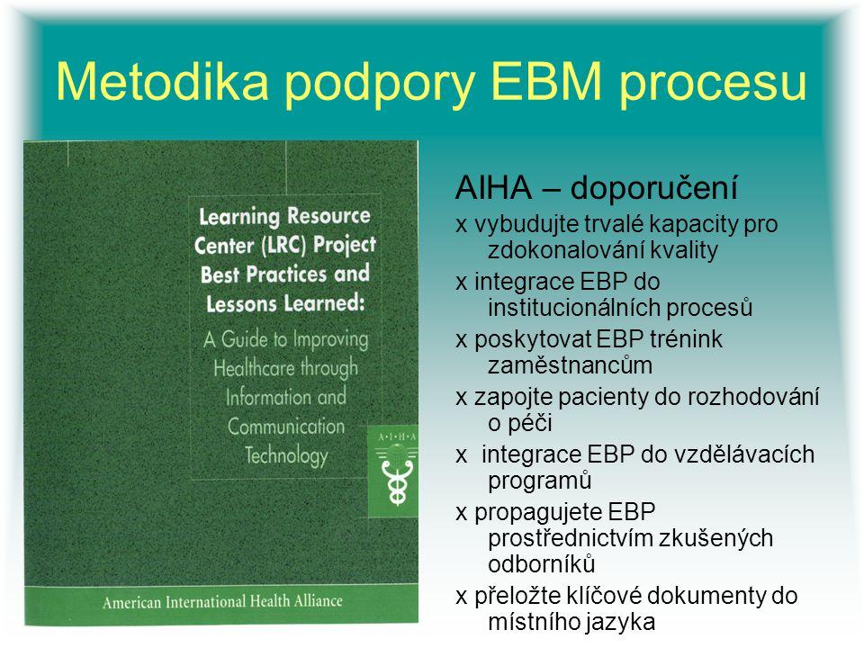 Metodika podpory EBM procesu