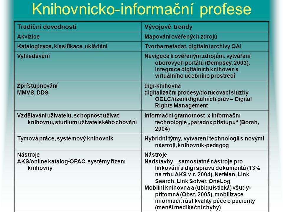 Knihovnicko-informační profese