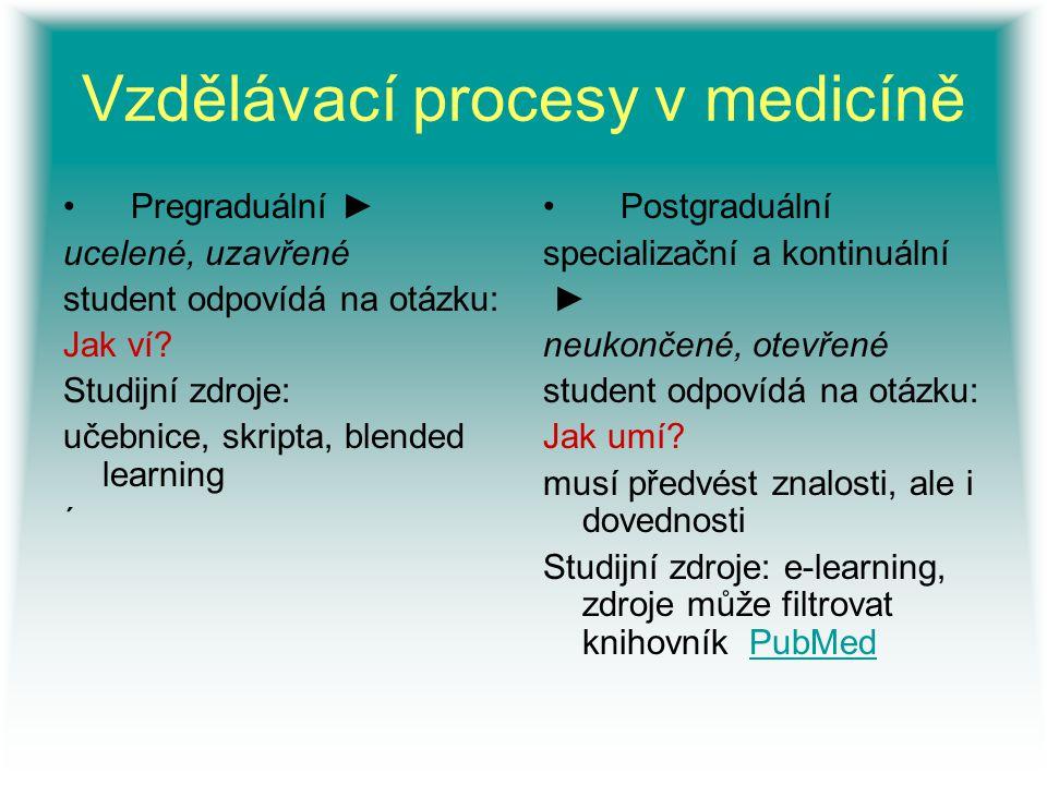 Vzdělávací procesy v medicíně