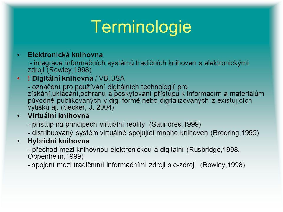 Terminologie Elektronická knihovna