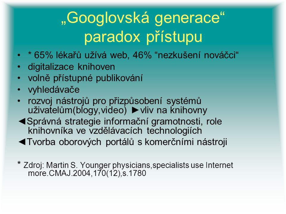 """""""Googlovská generace paradox přístupu"""