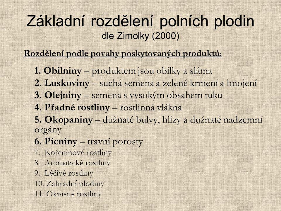 Základní rozdělení polních plodin dle Zimolky (2000)