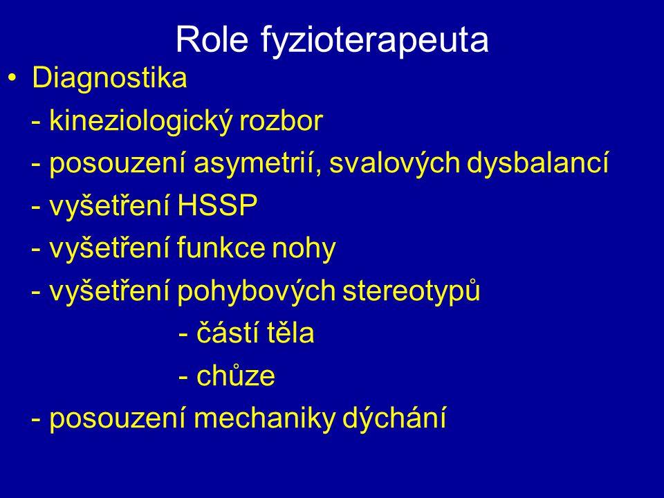 Role fyzioterapeuta Diagnostika - kineziologický rozbor