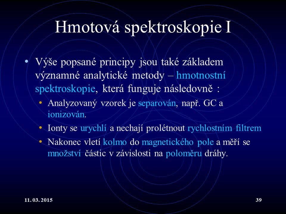 Hmotová spektroskopie I