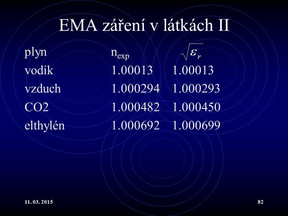 EMA záření v látkách II plyn nexp vodík 1.00013 1.00013