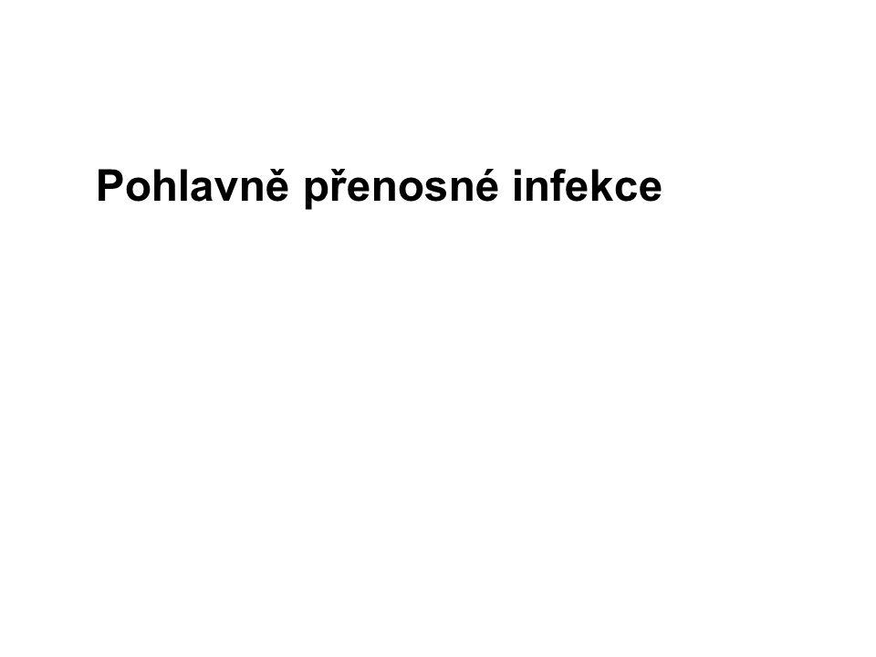 Pohlavně přenosné infekce