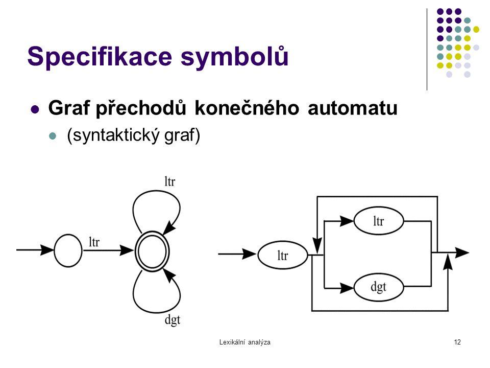 Specifikace symbolů Graf přechodů konečného automatu