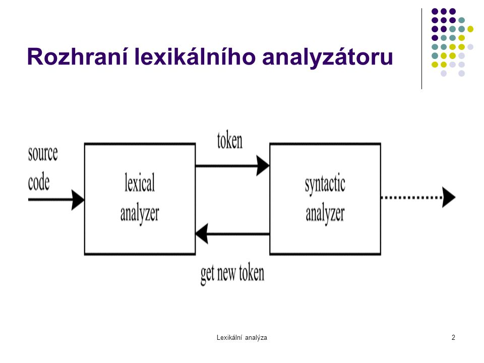 Rozhraní lexikálního analyzátoru