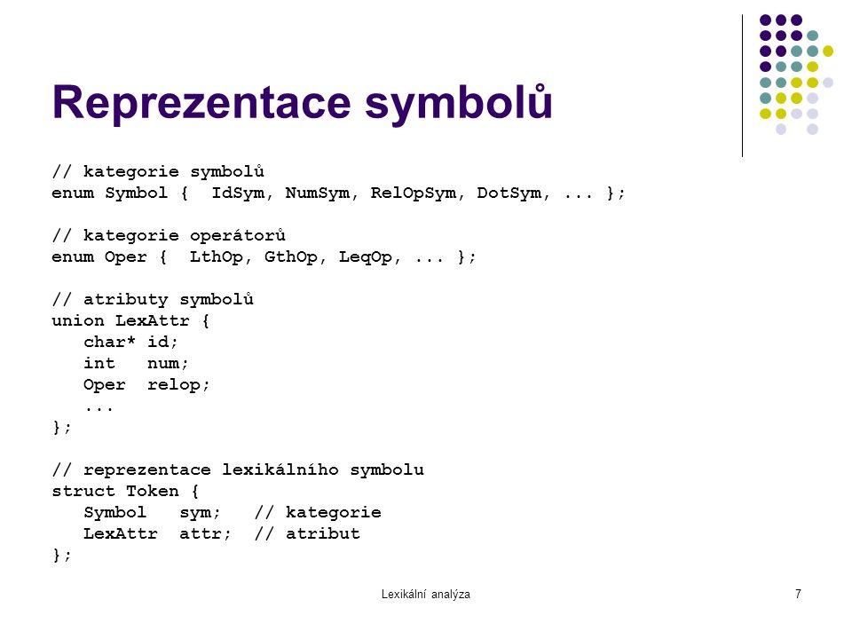 Reprezentace symbolů // kategorie symbolů